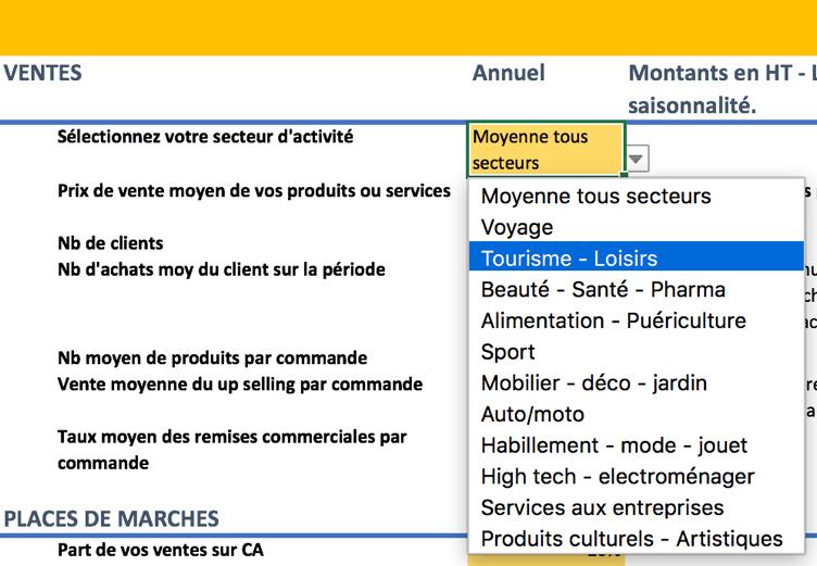 business plan ecommerce digital