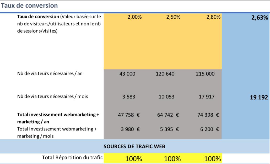 business plan budget webmarketing