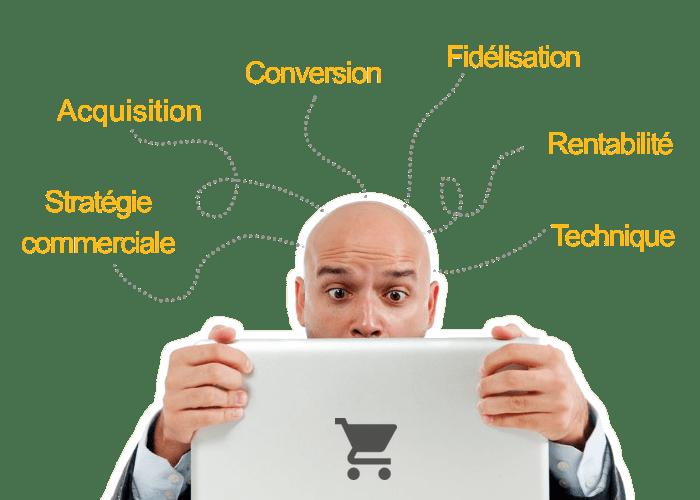 developper son entreprise sur internet