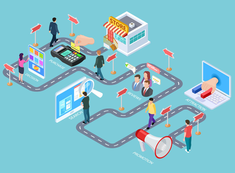 communication digitale et parcours client